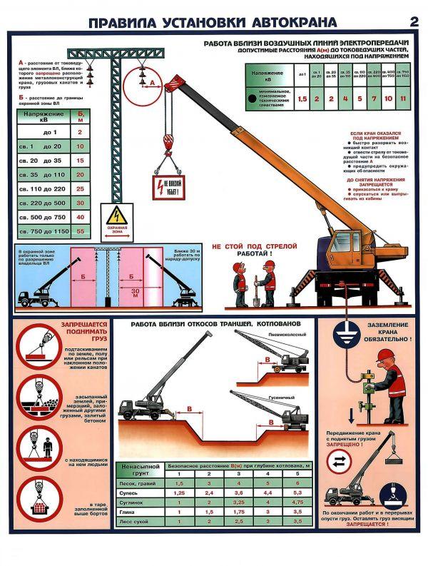 программа обучения стропальщиков скачать бесплатно - фото 5