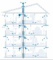 Приточно-вытяжная вентиляция с рекуператорами